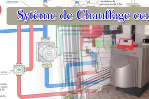système de chauffage interne